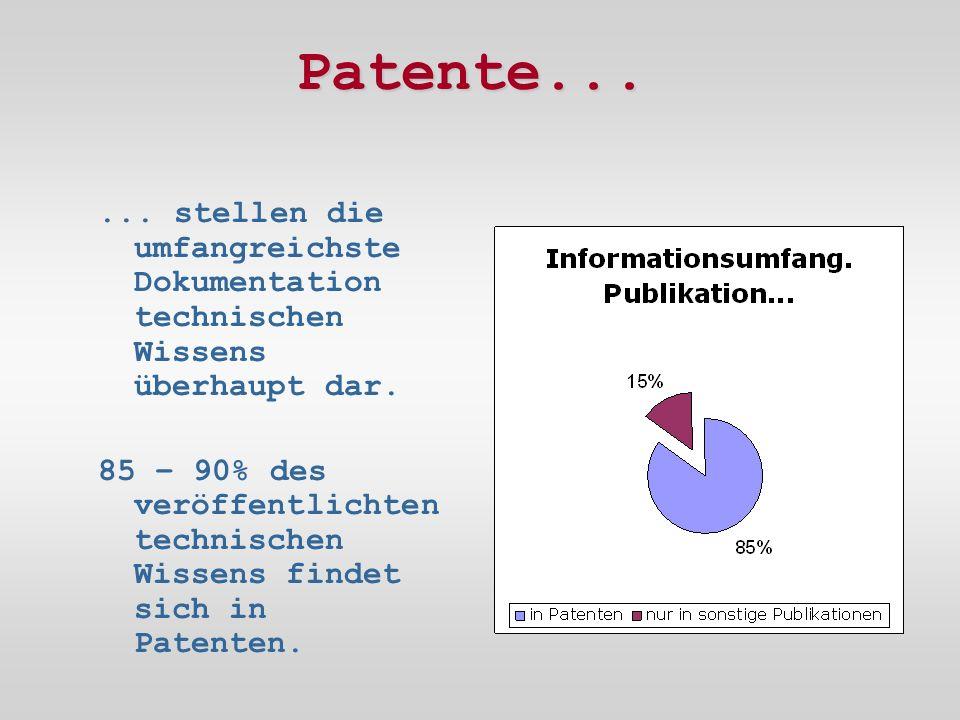 Patente...... stellen die umfangreichste Dokumentation technischen Wissens überhaupt dar.