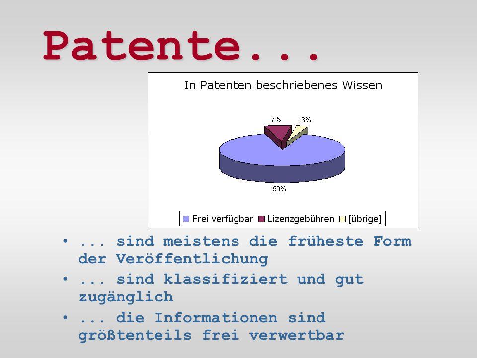 Patente...... sind meistens die früheste Form der Veröffentlichung...
