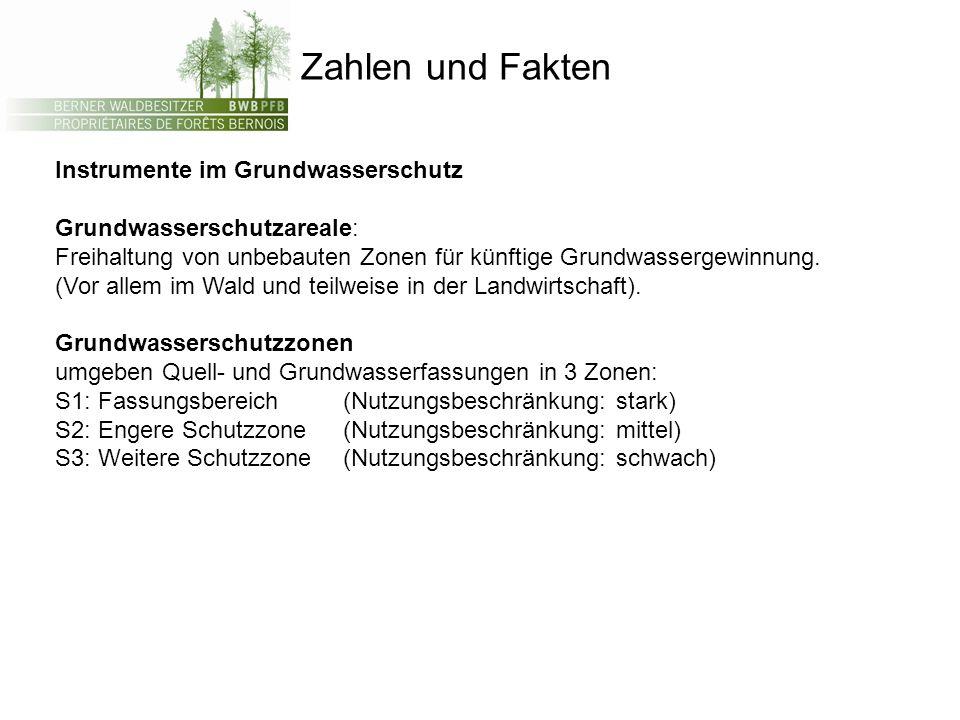 Zahlen und Fakten Instrumente im Grundwasserschutz Grundwasserschutzareale: Freihaltung von unbebauten Zonen für künftige Grundwassergewinnung. (Vor a