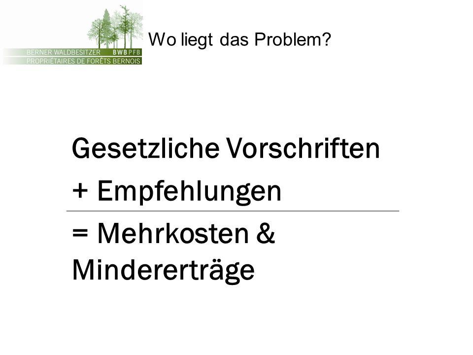Wo liegt das Problem? Gesetzliche Vorschriften + Empfehlungen = Mehrkosten & Mindererträge Führen zu Mehrkosten Mindererträgen Gesetzliche Vorschrifte