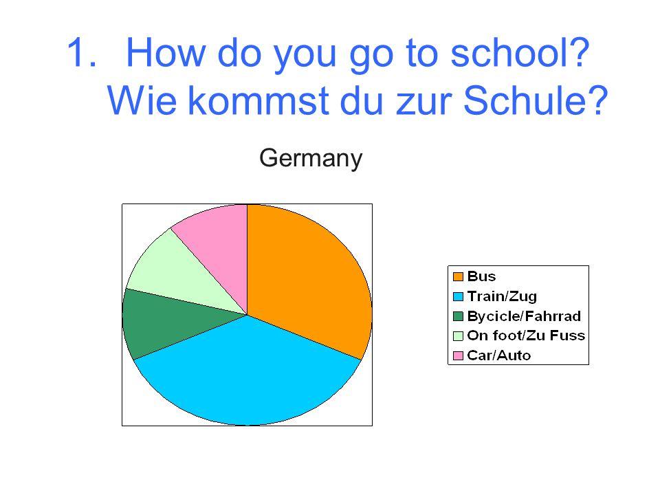 1.How do you go to school? Wie kommst du zur Schule? Germany