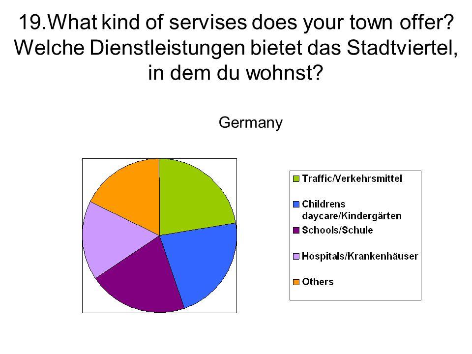 19.What kind of servises does your town offer? Welche Dienstleistungen bietet das Stadtviertel, in dem du wohnst? Germany