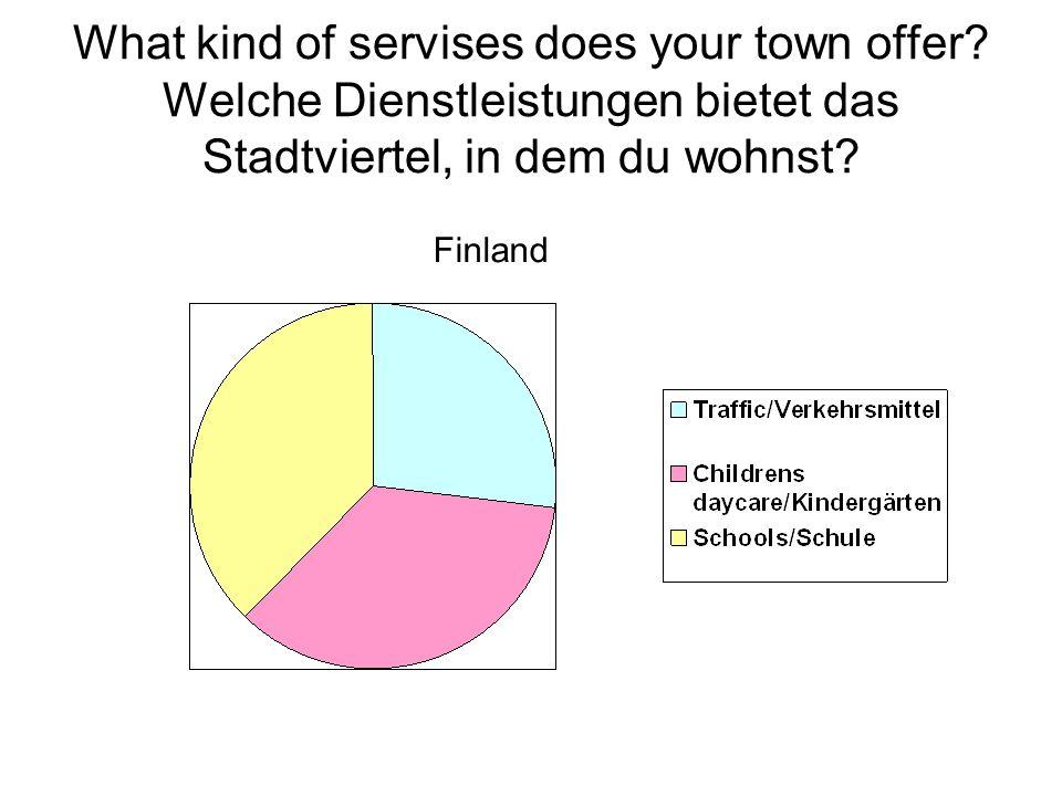 What kind of servises does your town offer? Welche Dienstleistungen bietet das Stadtviertel, in dem du wohnst? Finland