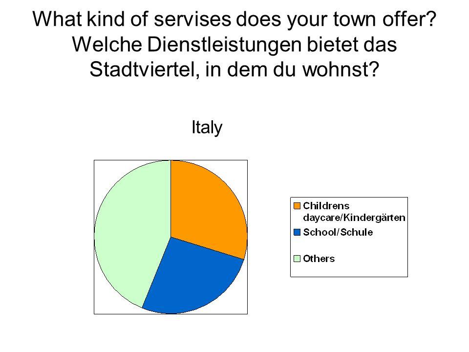 What kind of servises does your town offer? Welche Dienstleistungen bietet das Stadtviertel, in dem du wohnst? Italy