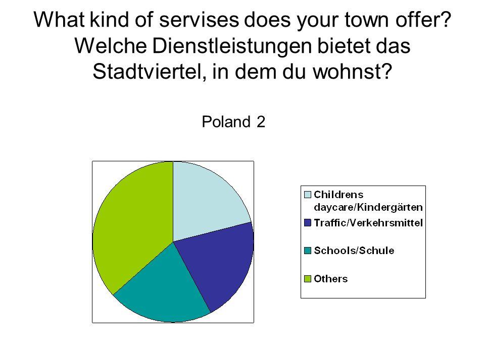 What kind of servises does your town offer? Welche Dienstleistungen bietet das Stadtviertel, in dem du wohnst? Poland 2
