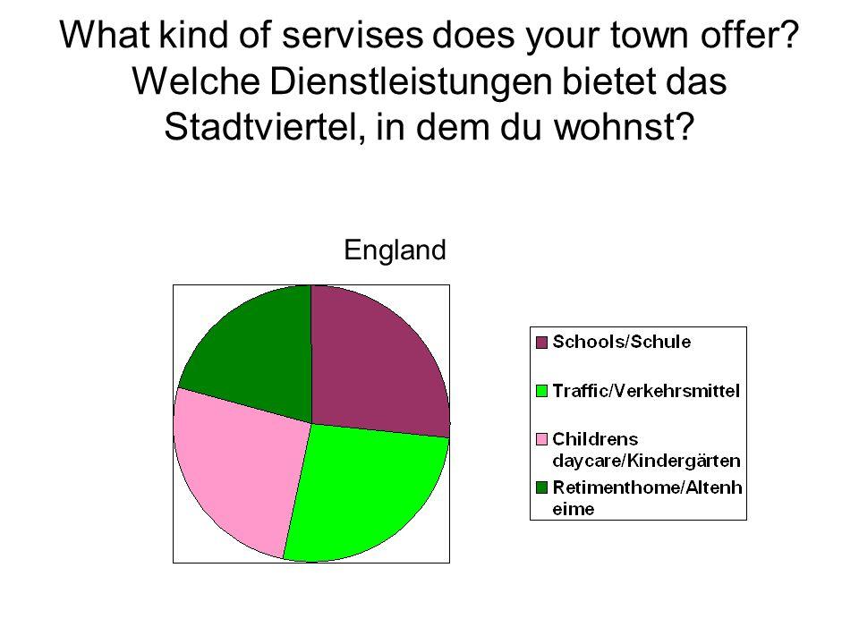 What kind of servises does your town offer? Welche Dienstleistungen bietet das Stadtviertel, in dem du wohnst? England