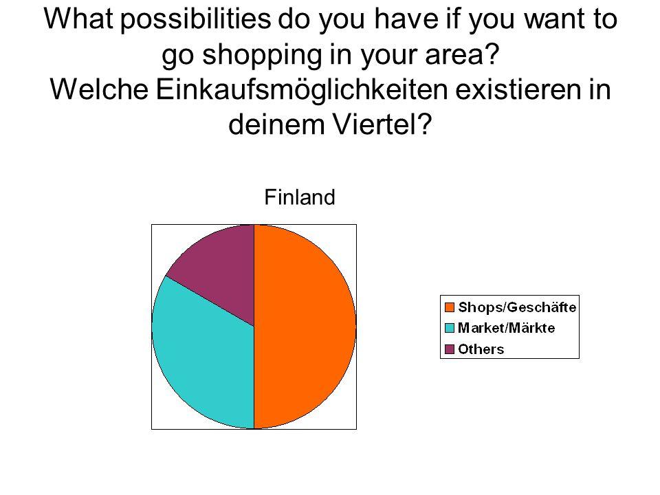 What possibilities do you have if you want to go shopping in your area? Welche Einkaufsmöglichkeiten existieren in deinem Viertel? Finland