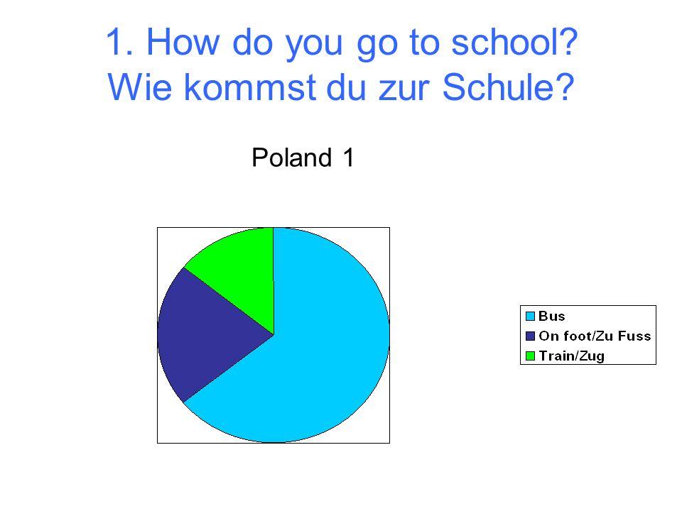 1. How do you go to school? Wie kommst du zur Schule? Poland 1