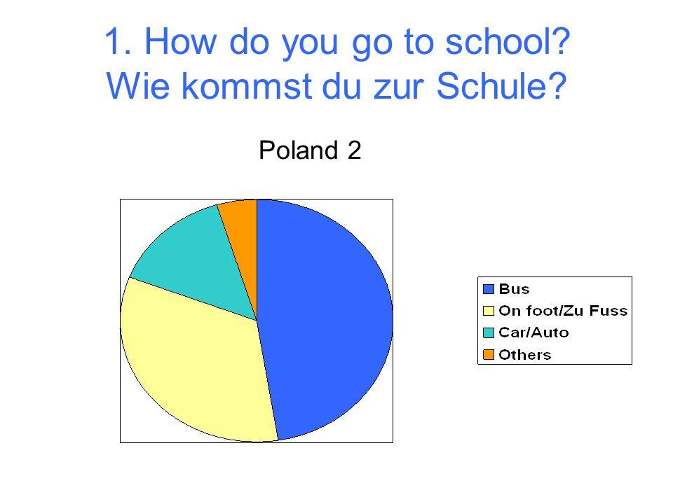 1. How do you go to school? Wie kommst du zur Schule? Poland 2