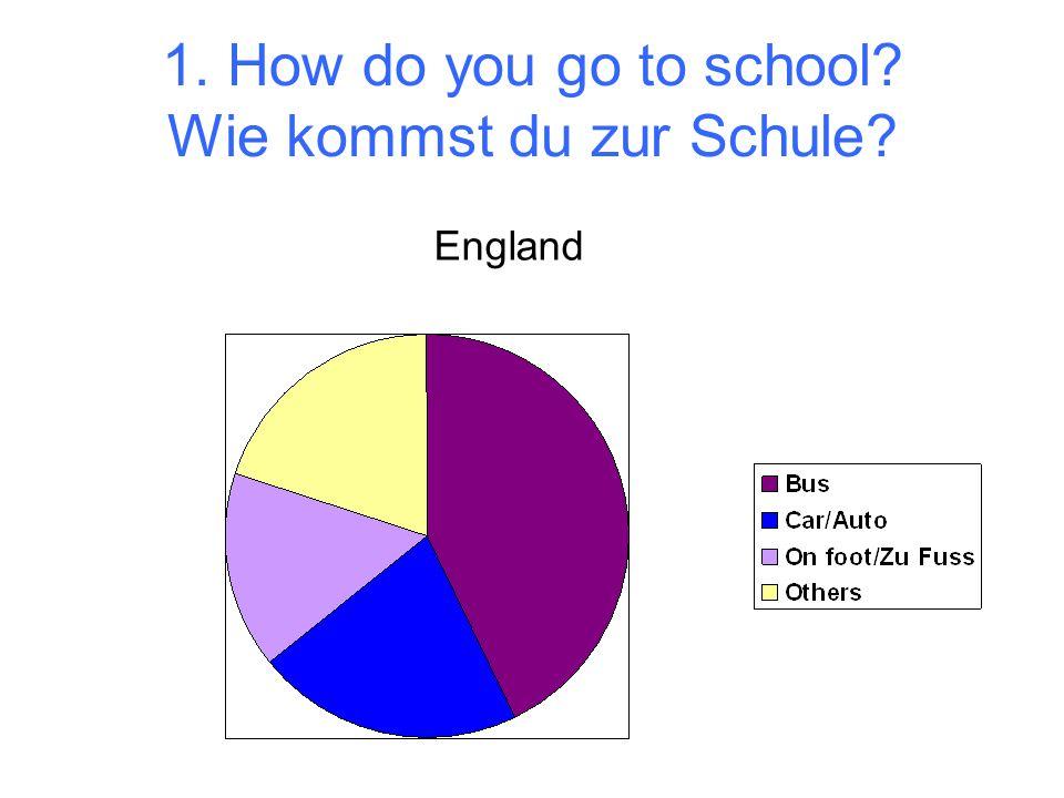 1. How do you go to school? Wie kommst du zur Schule? England