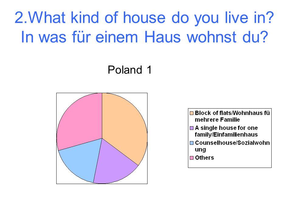2.What kind of house do you live in? In was für einem Haus wohnst du? Poland 1