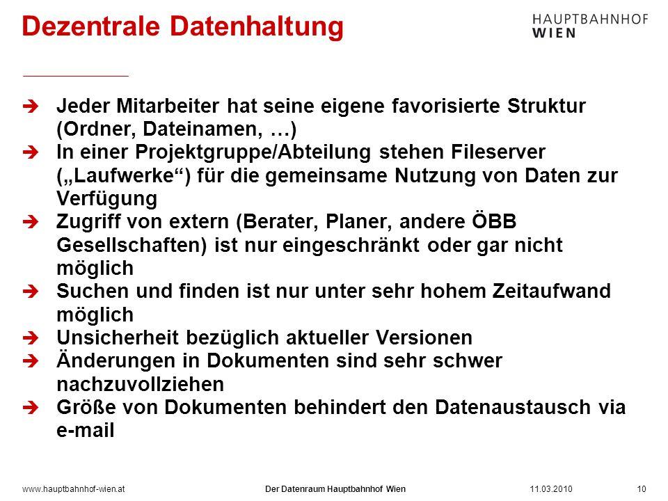 www.hauptbahnhof-wien.at Jeder Mitarbeiter hat seine eigene favorisierte Struktur (Ordner, Dateinamen, …) In einer Projektgruppe/Abteilung stehen File