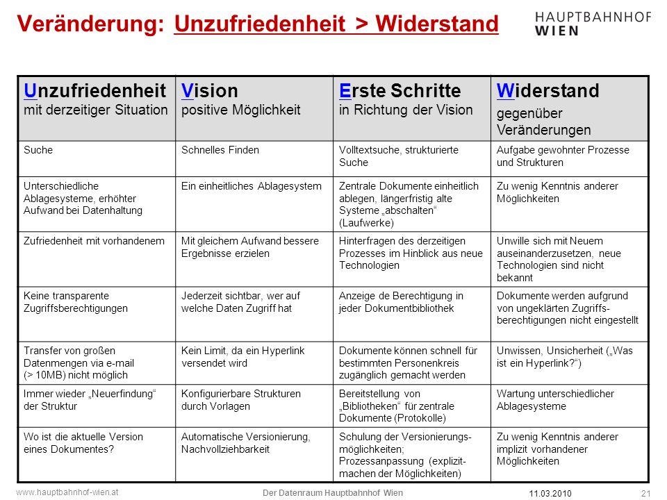 www.hauptbahnhof-wien.at Veränderung: Unzufriedenheit > Widerstand 21 Unzufriedenheit mit derzeitiger Situation Vision positive Möglichkeit Erste Schr