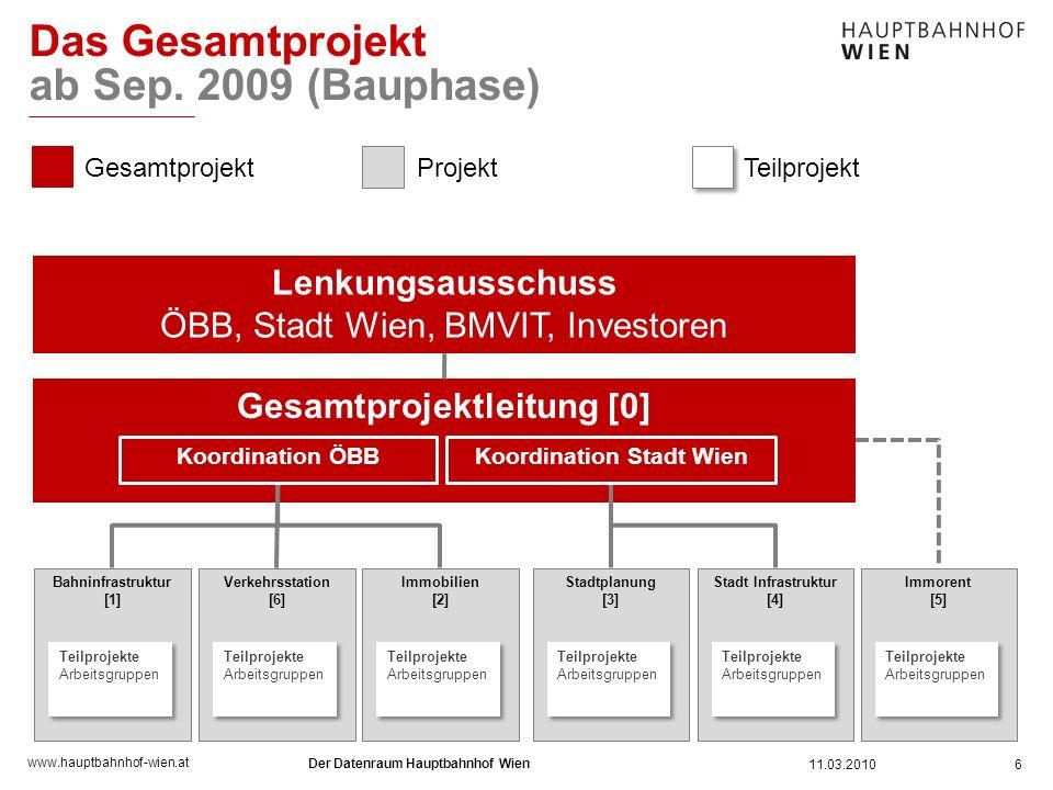 www.hauptbahnhof-wien.at Das Gesamtprojekt ab Sep. 2009 (Bauphase) [0] Lenkungsausschuss ÖBB, Stadt Wien, BMVIT, Investoren Gesamtprojektleitung [0] B