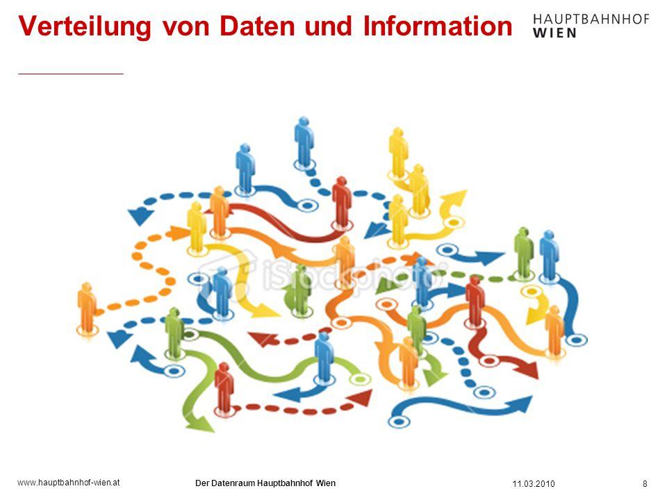www.hauptbahnhof-wien.at Verteilung von Daten und Information 8 11.03.2010 Der Datenraum Hauptbahnhof Wien
