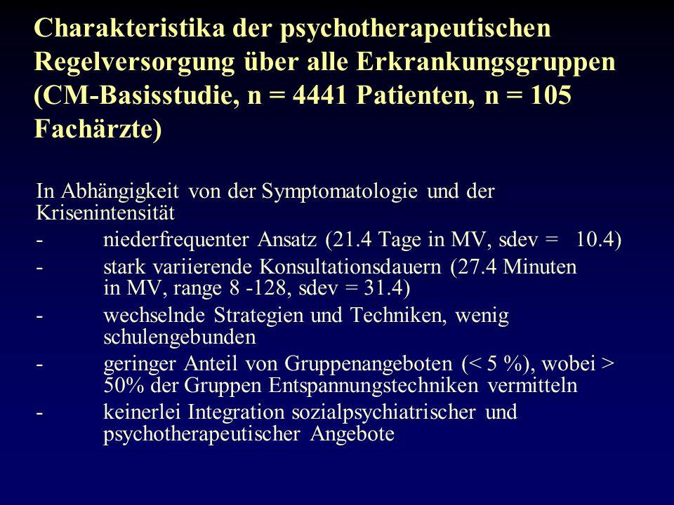 Charakteristika der psychotherapeutischen Regelversorgung über alle Erkrankungsgruppen (CM-Basisstudie, n = 4441 Patienten, n = 105 Fachärzte) In Abhängigkeit von der Symptomatologie und der Krisenintensität - niederfrequenter Ansatz (21.4 Tage in MV, sdev = 10.4) - stark variierende Konsultationsdauern (27.4 Minuten in MV, range 8 -128, sdev = 31.4) -wechselnde Strategien und Techniken, wenig schulengebunden - geringer Anteil von Gruppenangeboten ( 50% der Gruppen Entspannungstechniken vermitteln - keinerlei Integration sozialpsychiatrischer und psychotherapeutischer Angebote