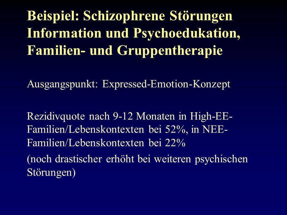 Beispiel: Schizophrene Störungen Information und Psychoedukation, Familien- und Gruppentherapie Ausgangspunkt: Expressed-Emotion-Konzept Rezidivquote nach 9-12 Monaten in High-EE- Familien/Lebenskontexten bei 52%, in NEE- Familien/Lebenskontexten bei 22% (noch drastischer erhöht bei weiteren psychischen Störungen)