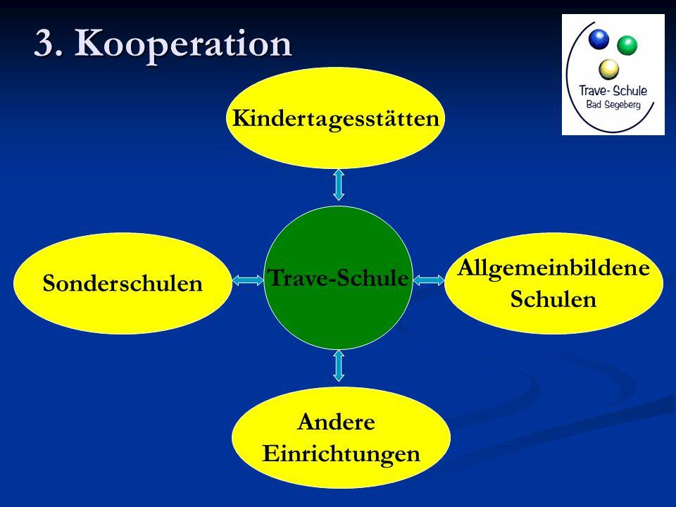 3. Kooperation Kindertagesstätten Trave-Schule Allgemeinbildene Schulen Andere Einrichtungen Sonderschulen