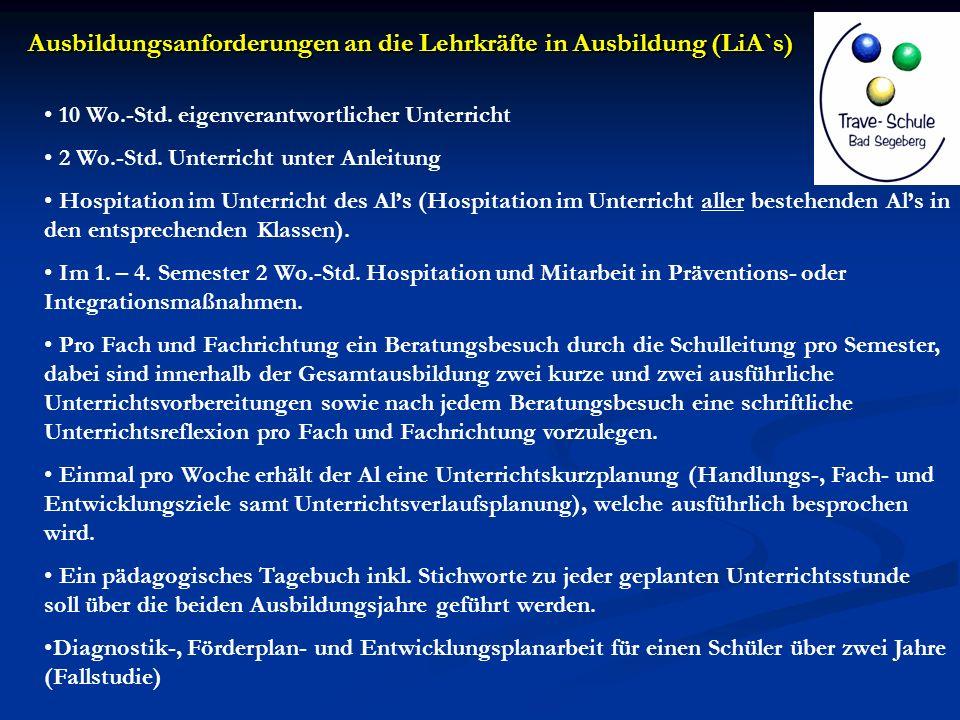 10 Wo.-Std. eigenverantwortlicher Unterricht 2 Wo.-Std. Unterricht unter Anleitung Hospitation im Unterricht des Als (Hospitation im Unterricht aller