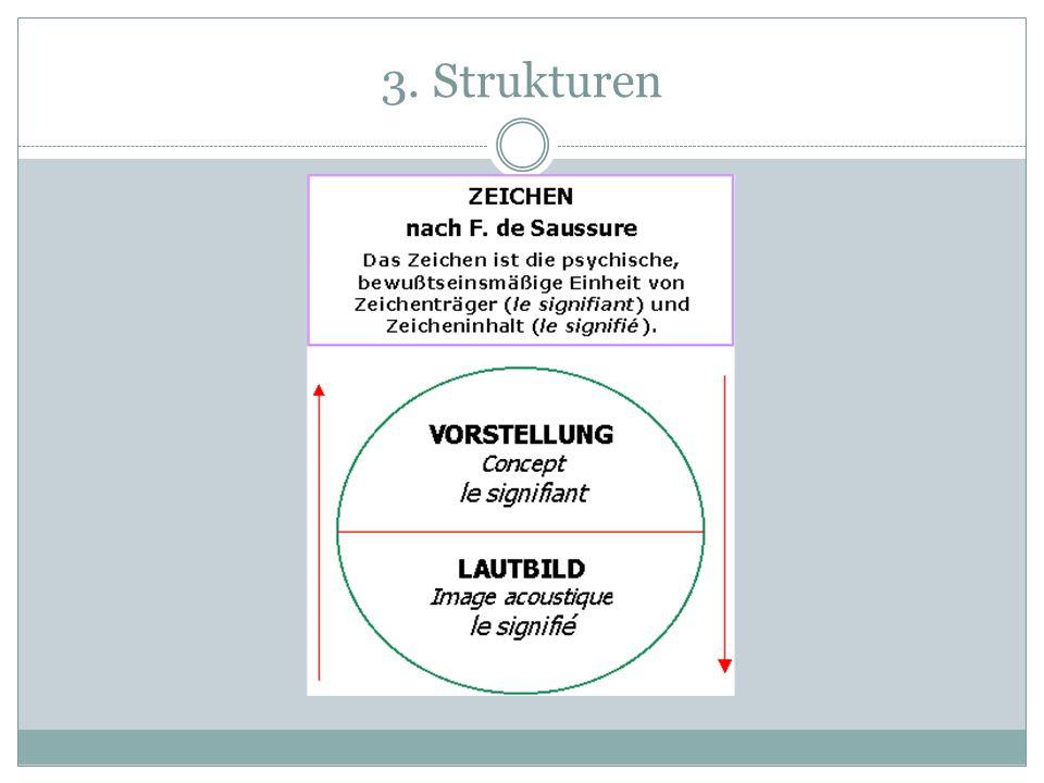 3. Strukturen