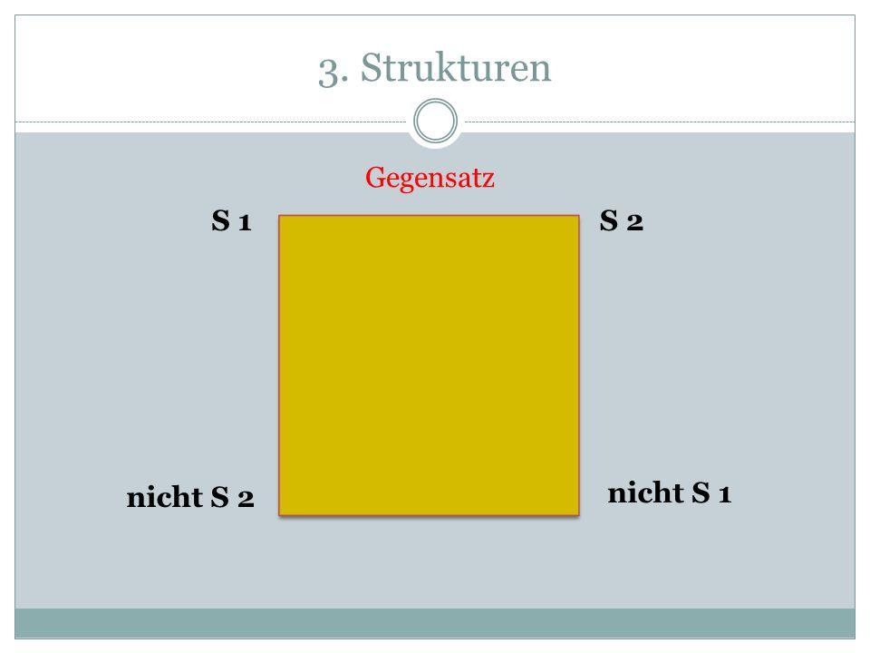 3. Strukturen S 1S 2 nicht S 1 nicht S 2 Gegensatz