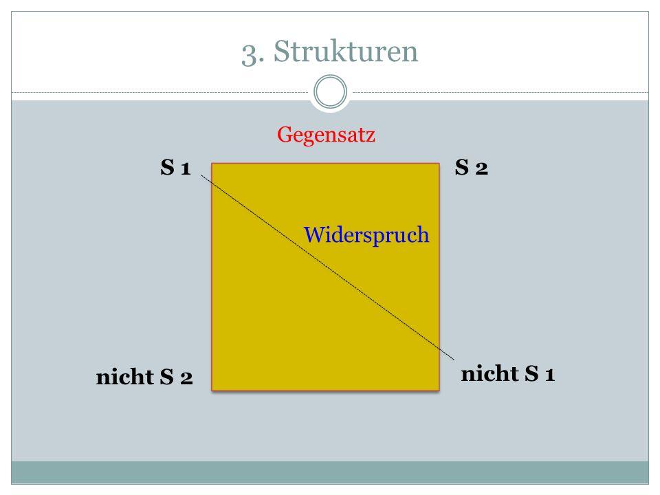 3. Strukturen S 1S 2 nicht S 1 nicht S 2 Gegensatz Widerspruch
