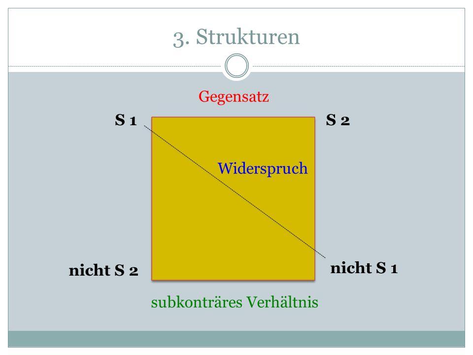 3. Strukturen S 1S 2 nicht S 1 nicht S 2 Gegensatz Widerspruch subkonträres Verhältnis