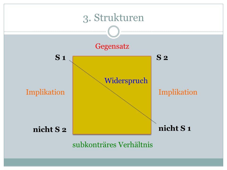 3. Strukturen S 1S 2 nicht S 1 nicht S 2 Gegensatz Widerspruch subkonträres Verhältnis Implikation