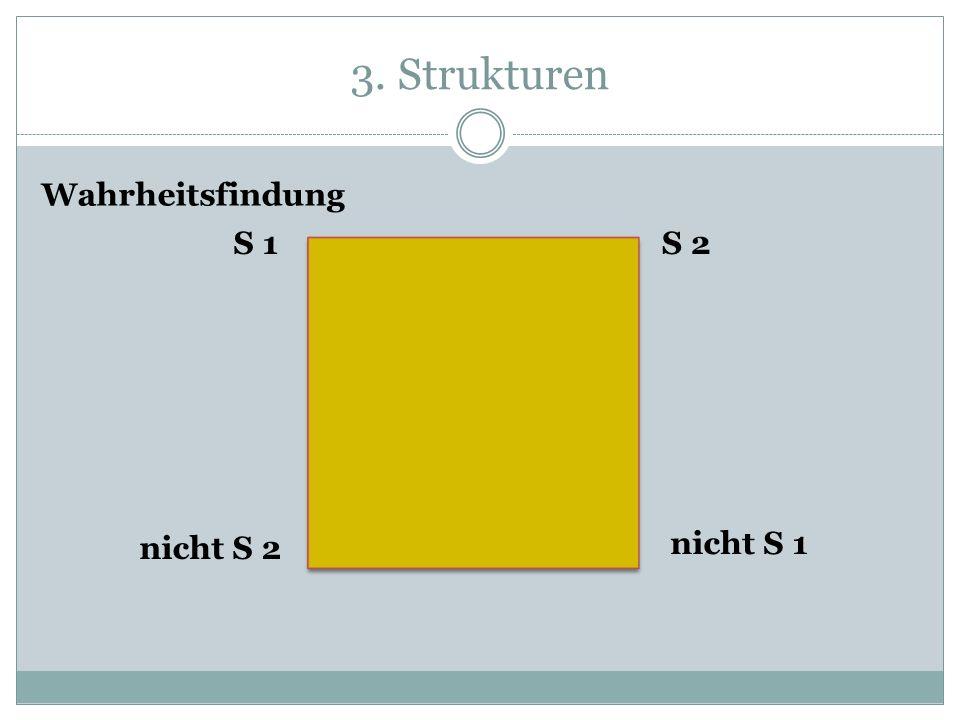 3. Strukturen S 1S 2 nicht S 1 nicht S 2 Wahrheitsfindung
