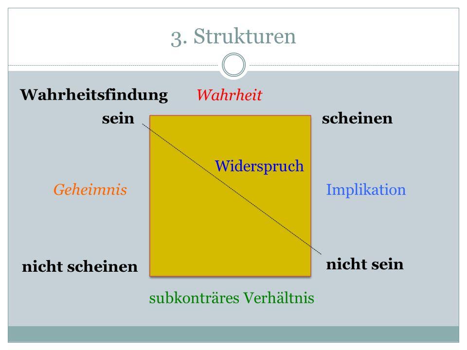 3. Strukturen seinscheinen nicht sein nicht scheinen Wahrheit Widerspruch subkonträres Verhältnis Geheimnis Wahrheitsfindung Implikation