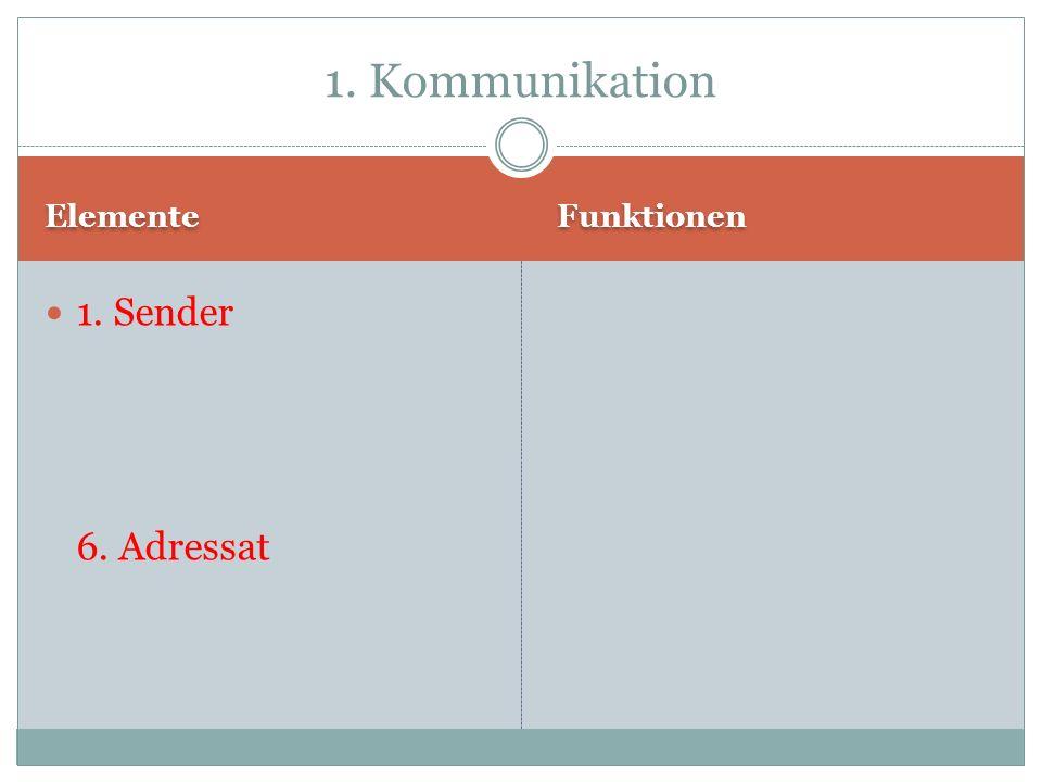 Elemente Funktionen 1. Sender 6. Adressat 1. Kommunikation