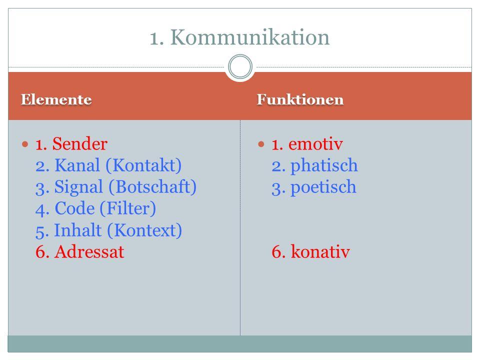 Elemente Funktionen 1.Sender 2. Kanal (Kontakt) 3.
