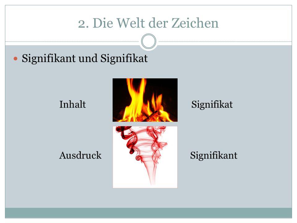 2. Die Welt der Zeichen Signifikant und Signifikat AusdruckSignifikant InhaltSignifikat