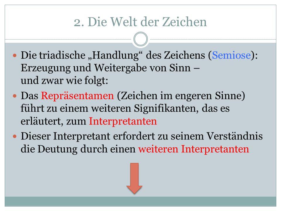 2. Die Welt der Zeichen Die triadische Handlung des Zeichens (Semiose): Erzeugung und Weitergabe von Sinn – und zwar wie folgt: Das Repräsentamen (Zei