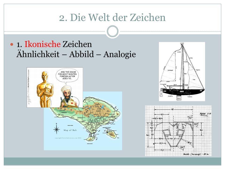 2. Die Welt der Zeichen 1. Ikonische Zeichen Ähnlichkeit – Abbild – Analogie