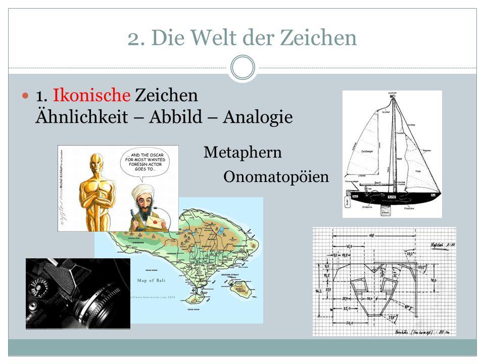 2. Die Welt der Zeichen 1. Ikonische Zeichen Ähnlichkeit – Abbild – Analogie Metaphern Onomatopöien