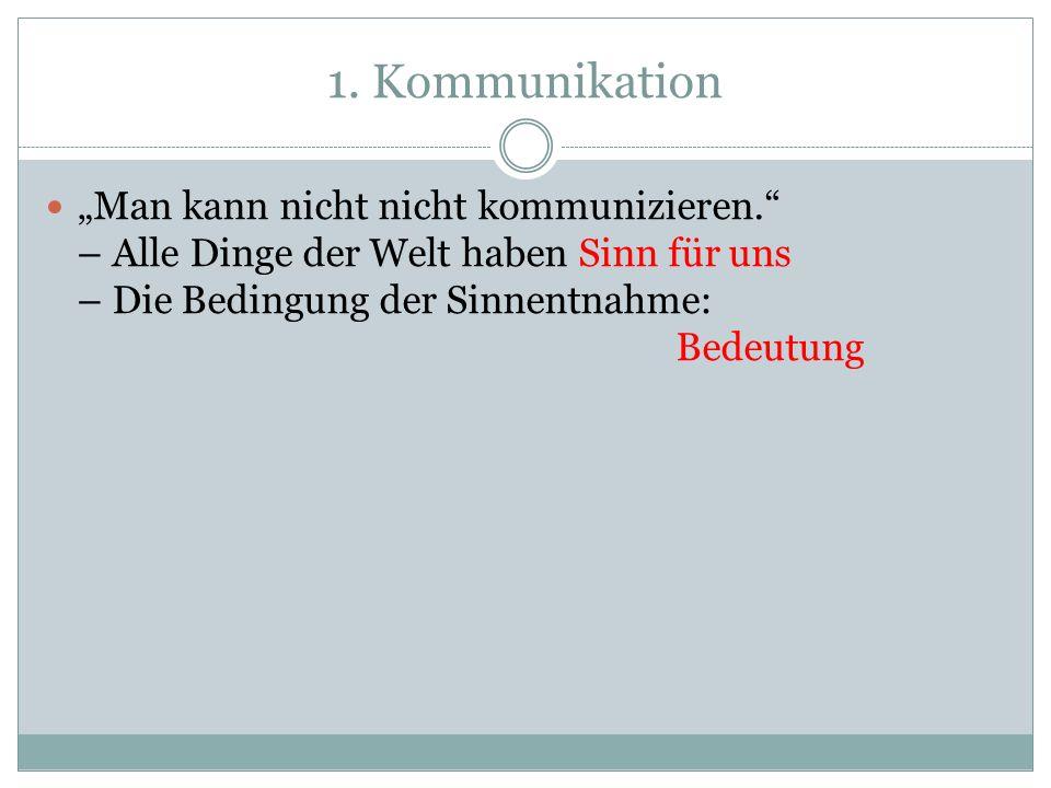2.Die Welt der Zeichen 3.