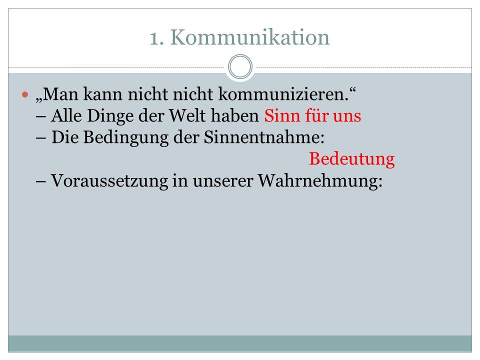 Elemente Funktionen 1. Kommunikation