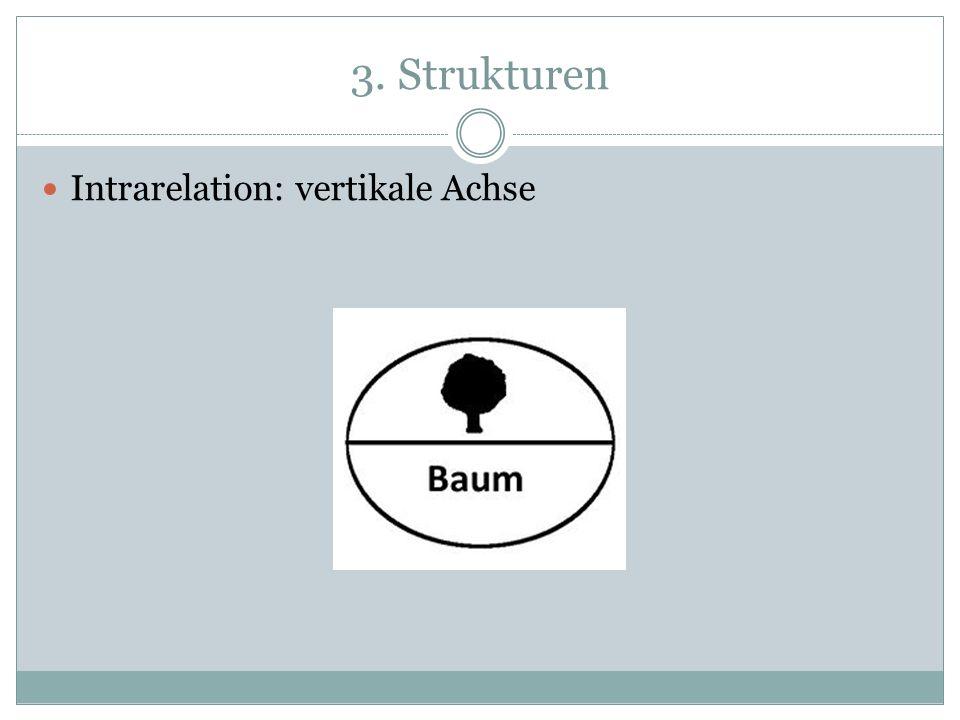 3. Strukturen Intrarelation: vertikale Achse