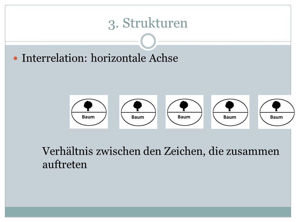 3. Strukturen Interrelation: horizontale Achse Verhältnis zwischen den Zeichen, die zusammen auftreten