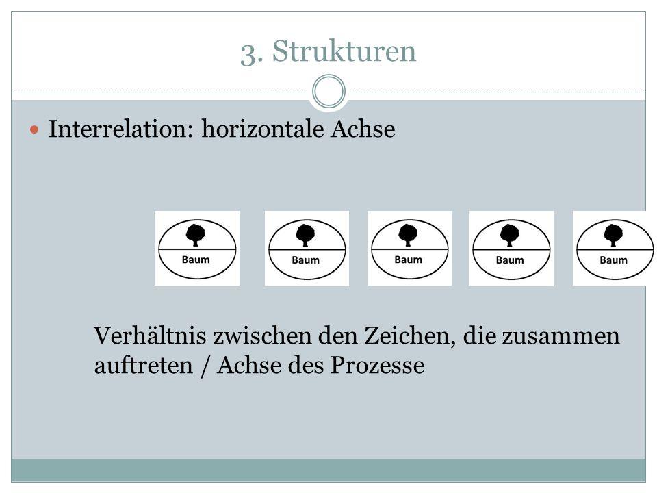 3. Strukturen Interrelation: horizontale Achse Verhältnis zwischen den Zeichen, die zusammen auftreten / Achse des Prozesse