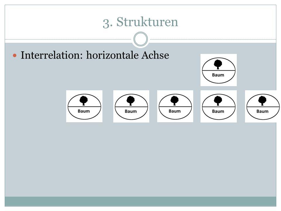 3. Strukturen Interrelation: horizontale Achse