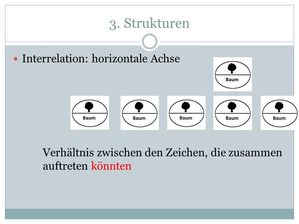 3. Strukturen Interrelation: horizontale Achse Verhältnis zwischen den Zeichen, die zusammen auftreten könnten