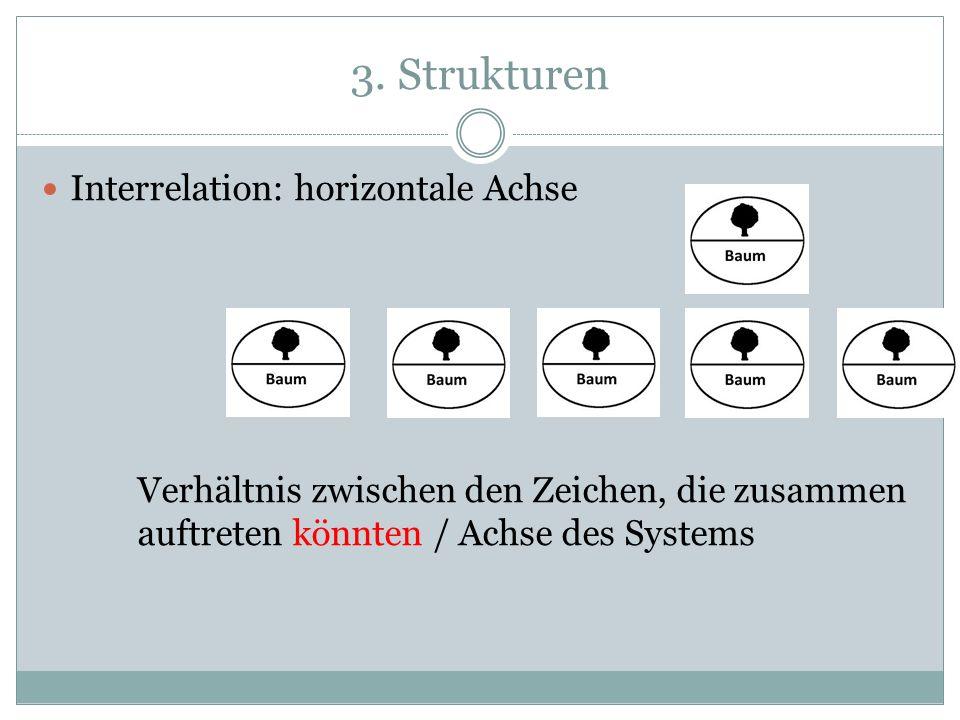 3. Strukturen Interrelation: horizontale Achse Verhältnis zwischen den Zeichen, die zusammen auftreten könnten / Achse des Systems