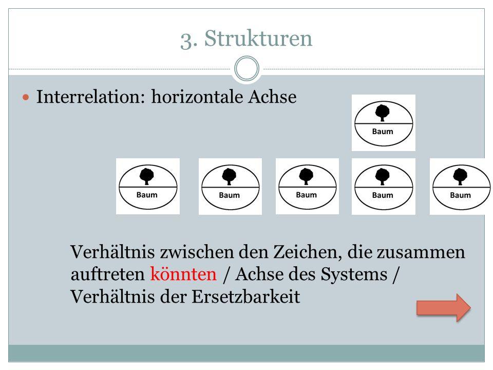 3. Strukturen Interrelation: horizontale Achse Verhältnis zwischen den Zeichen, die zusammen auftreten könnten / Achse des Systems / Verhältnis der Er