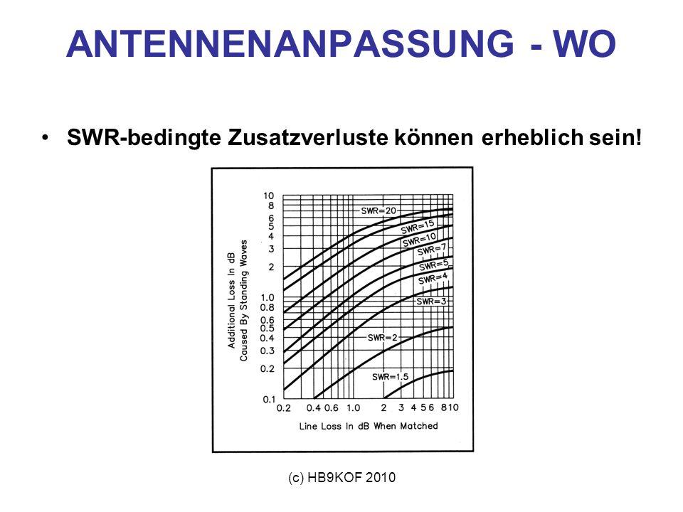 (c) HB9KOF 2010 ANTENNENANPASSUNG - WO SWR-bedingte Zusatzverluste können erheblich sein!