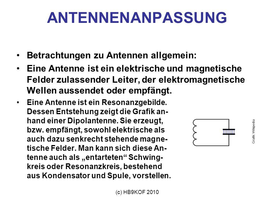 (c) HB9KOF 2010 Grafik: Wikipedia ANTENNENANPASSUNG Betrachtungen zu Antennen allgemein: Eine Antenne ist ein elektrische und magnetische Felder zulas