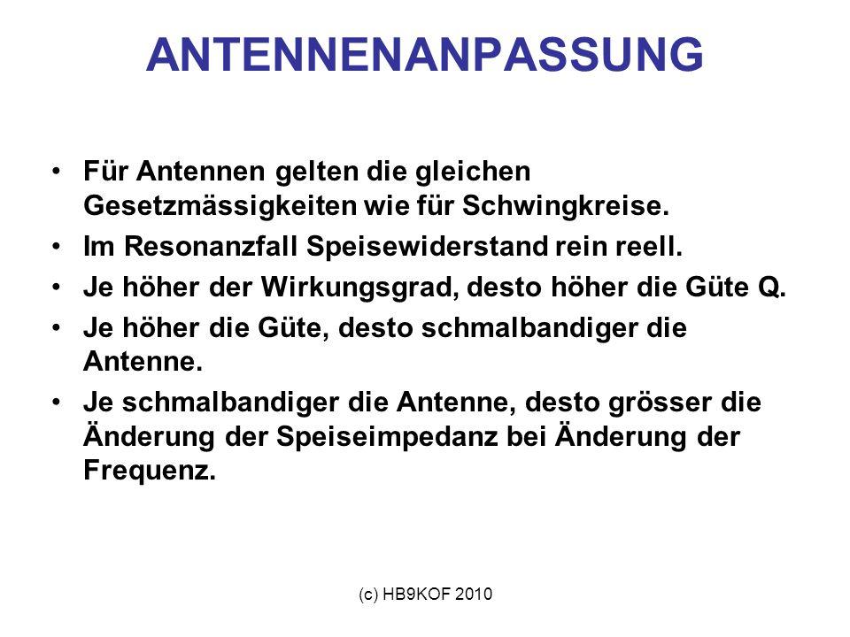 (c) HB9KOF 2010 Für Antennen gelten die gleichen Gesetzmässigkeiten wie für Schwingkreise. Im Resonanzfall Speisewiderstand rein reell. Je höher der W