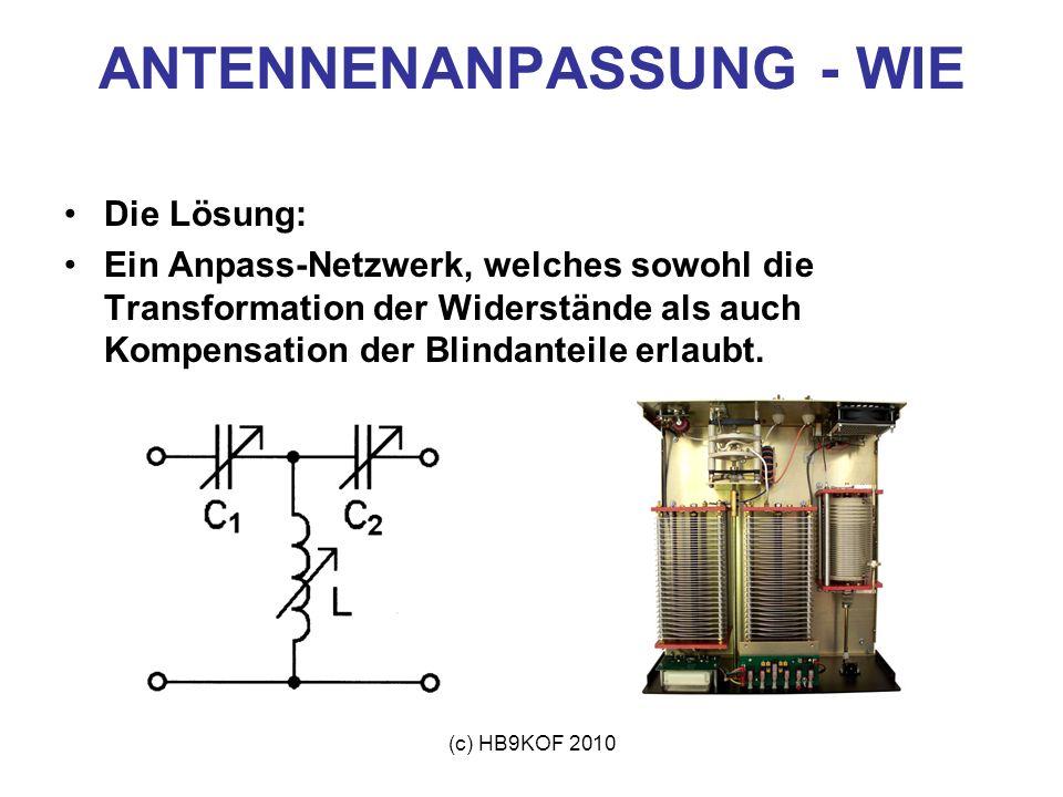 (c) HB9KOF 2010 ANTENNENANPASSUNG - WIE Die Lösung: Ein Anpass-Netzwerk, welches sowohl die Transformation der Widerstände als auch Kompensation der B