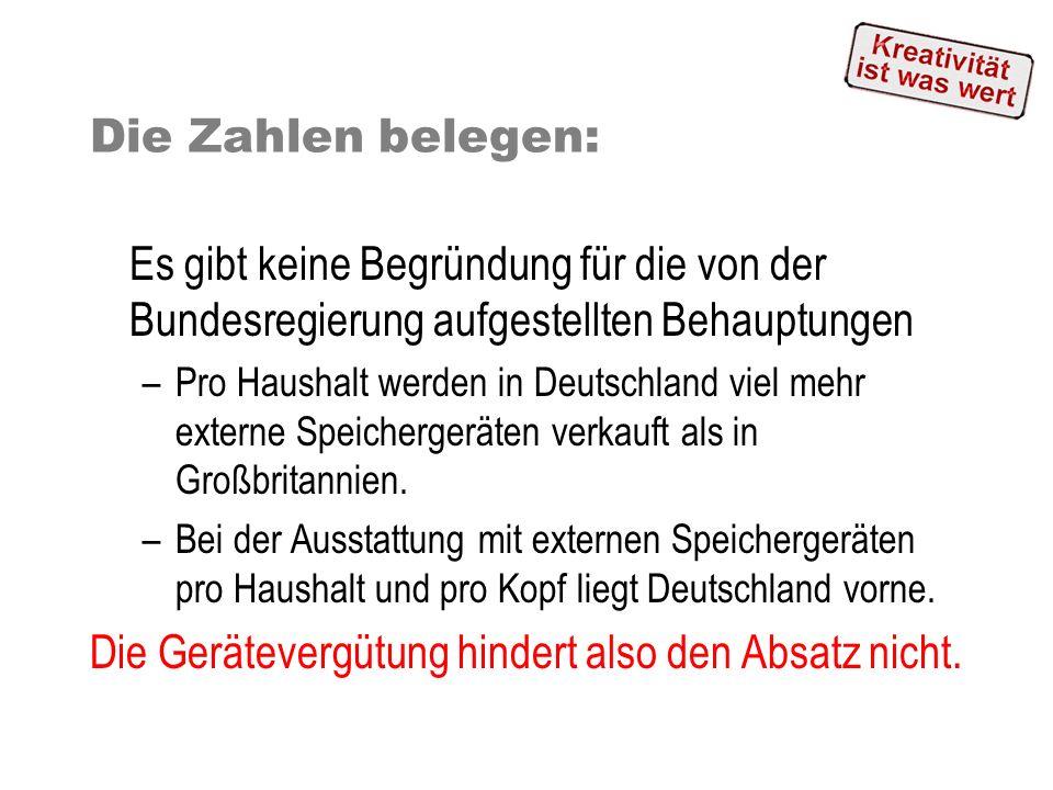 Die Zahlen belegen: Es gibt keine Begründung für die von der Bundesregierung aufgestellten Behauptungen –Pro Haushalt werden in Deutschland viel mehr